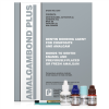 AMALGAMBOND Plus Dentin Bonding Agent
